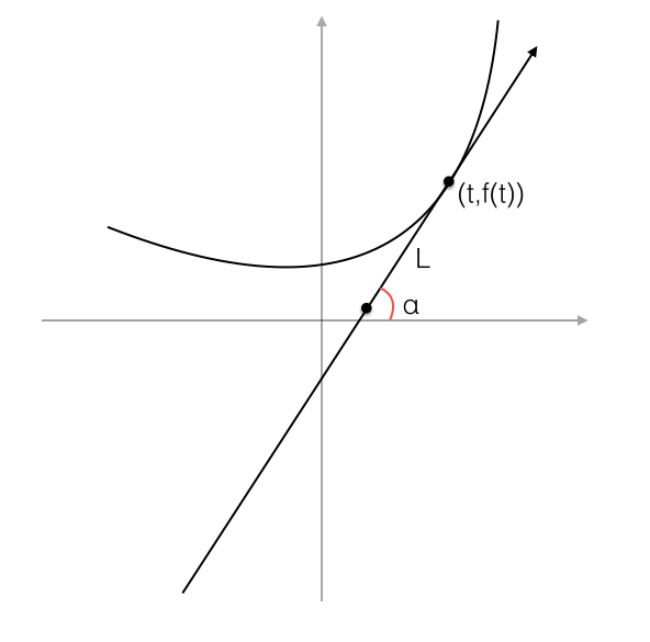 Fig 12